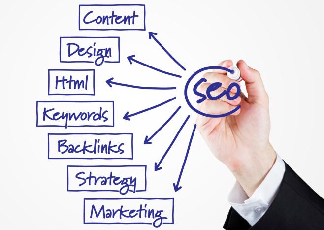 SEO Search Engine Optimization 1