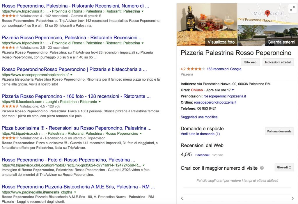 google my business per ristoranti e pizzerie